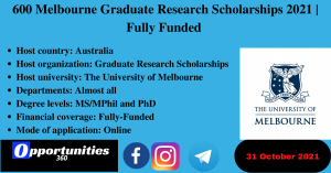 600 Melbourne Graduate Research Scholarships 2021 (Fully Funded in Australia)